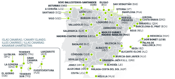 aeropuertos_espana