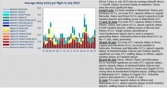 Image Result For Huelga Ryanair